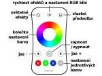 Ovladač dimLED OVS RGBW 1KR